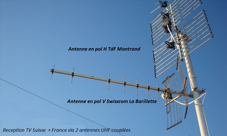 http://img112.xooimage.com/files/f/f/1/antenne-tnt-uhf-p...coupleur-577fd93.jpg